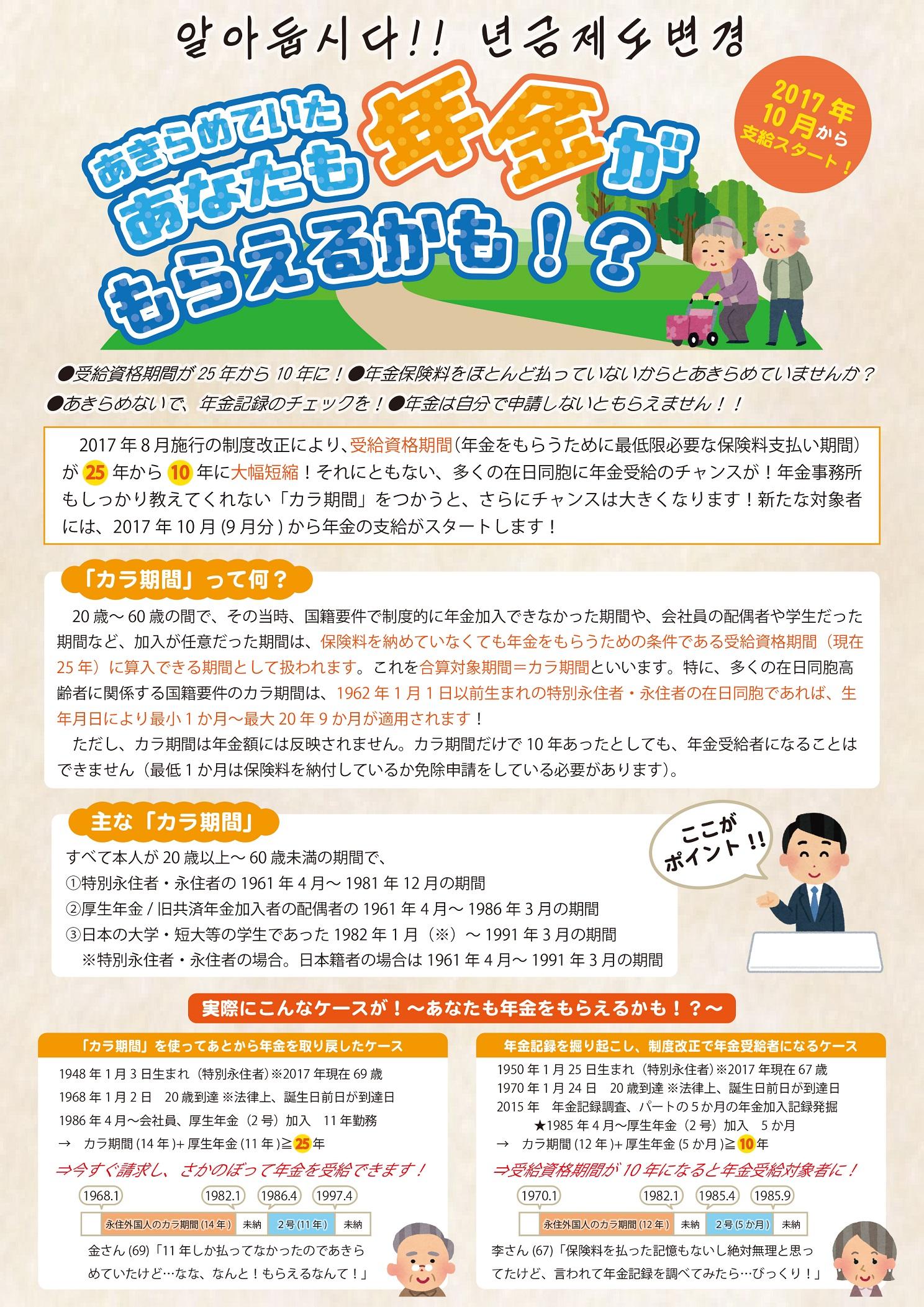年金制度が大きく変わります! | 在日本朝鮮人人権協会
